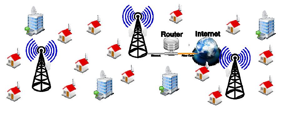 Internet radio faq